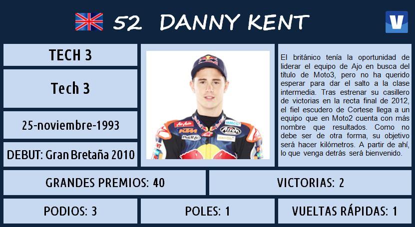 Danny_Kent_Moto2_2013_ficha_piloto_359594817.jpg