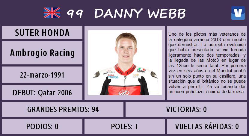 Danny_Webb_Moto3_2013_ficha_piloto_498980999jpg