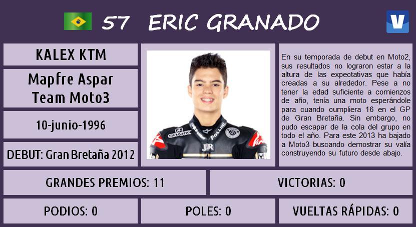Eric_Granado_Moto3_2013_ficha_piloto_484432217jpg