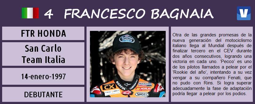 Francesco_Bagnaia_Moto3_2013_ficha_piloto_730481071jpg