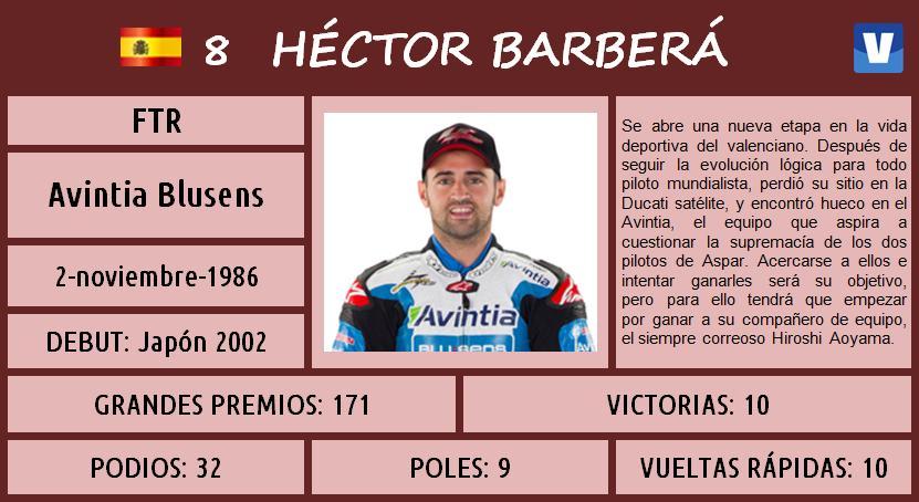 H__ctor_Barber___MotoGP_2013_ficha_piloto_891352862.jpg