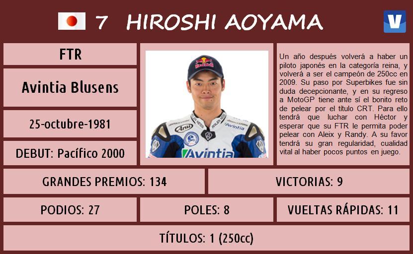 Hiroshi_Aoyama_MotoGP_2013_ficha_piloto_986530797.jpg