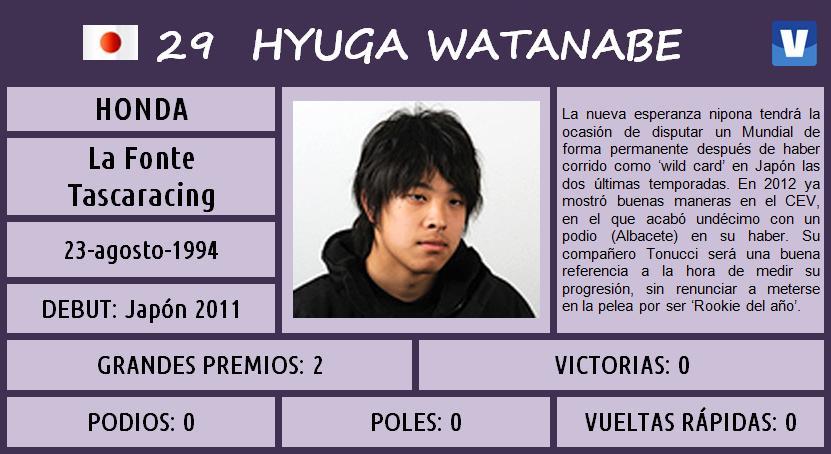 Hyuga_Watanabe_Moto3_2013_ficha_piloto_499250323jpg