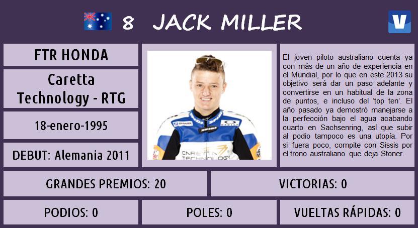 Jack_Miller_Moto3_2013_ficha_piloto_680067743jpg