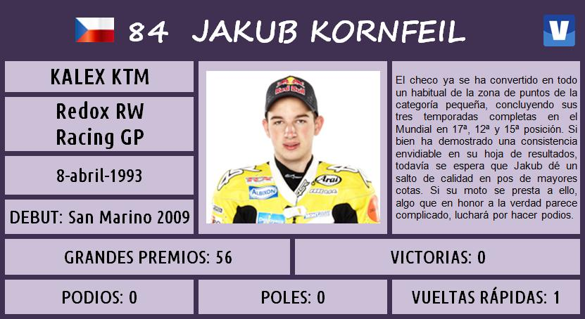 Jakub_Kornfeil_Moto3_2013_ficha_piloto_587037759jpg