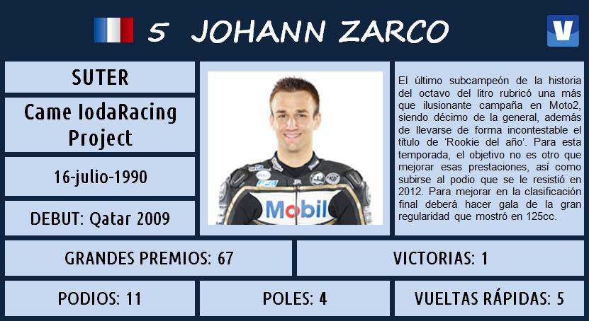 Johann_Zarco_Moto2_2013_ficha_piloto_957602744.jpg