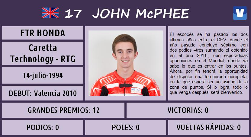 John_McPhee_Moto3_2013_ficha_piloto_789138635jpg