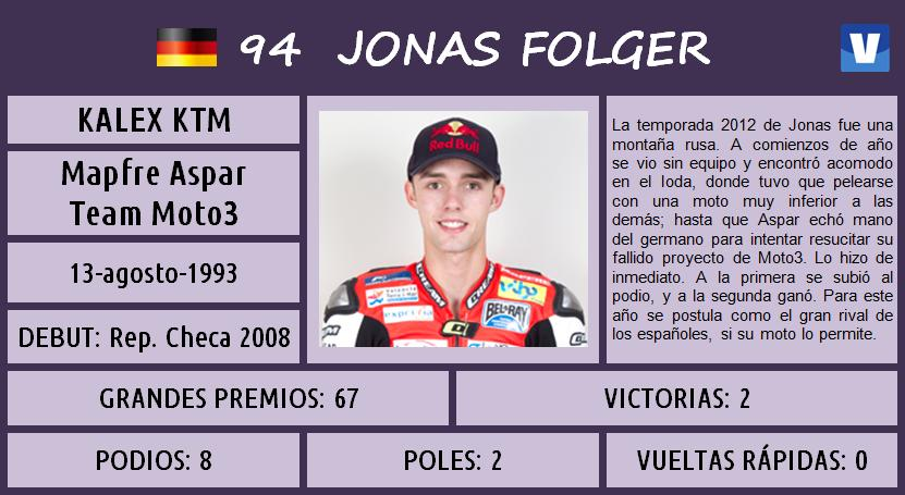 Jonas_Folger_Moto3_2013_ficha_piloto_737501010jpg