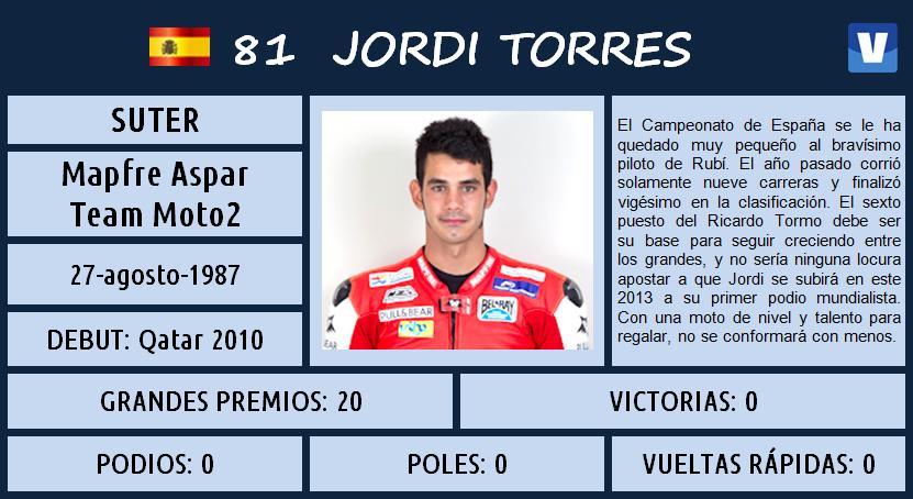 Jordi_Torres_Moto2_2013_ficha_piloto_236872237.jpg