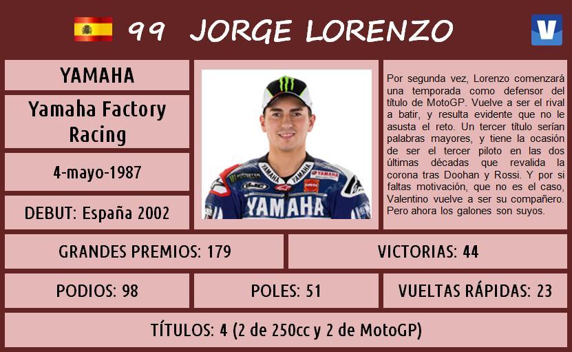 Jorge_Lorenzo_MotoGP_2013_ficha_piloto_747666213.jpg