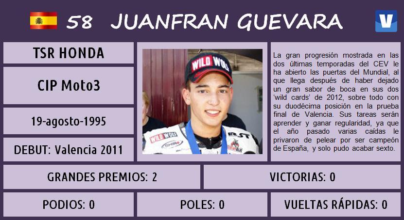 Juanfran_Guevara_Moto3_2013_ficha_piloto_921199909jpg