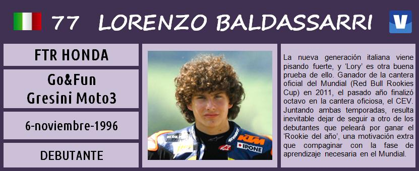 Lorenzo_Baldassarri_Moto3_2013_ficha_piloto_100970420jpg