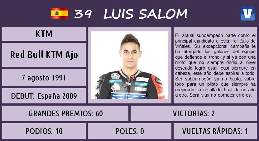 Luis_Salom_Moto3_2013_ficha_piloto_565717430jpg