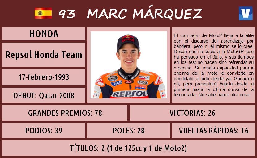 Marc_M__rquez_MotoGP_2013_ficha_piloto_732899511.jpg