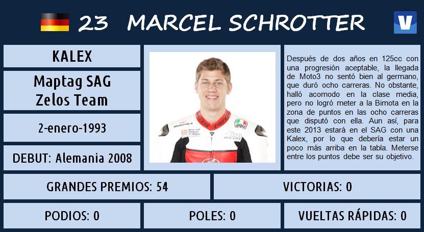 Marcel_Schrotter_Moto2_2013_ficha_piloto_361841104.jpg