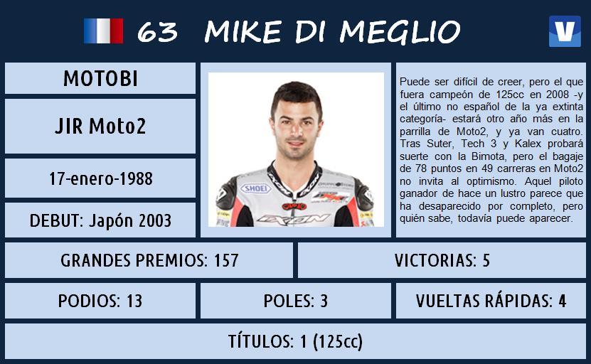 Mike_Di_Meglio_Moto2_2013_ficha_piloto_726629903.jpg