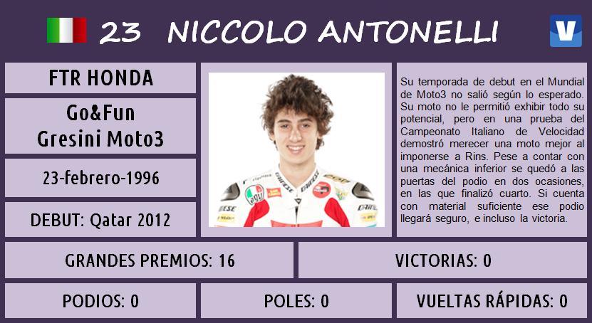 Niccolo_Antonelli_Moto3_2013_ficha_piloto_730868297jpg