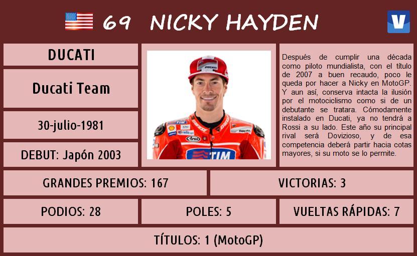 Nicky_Hayden_MotoGP_2013_ficha_piloto_271603978.jpg