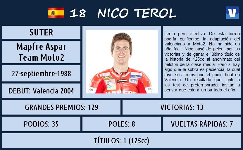 Nico_Terol_Moto2_2013_ficha_piloto_598870606.jpg