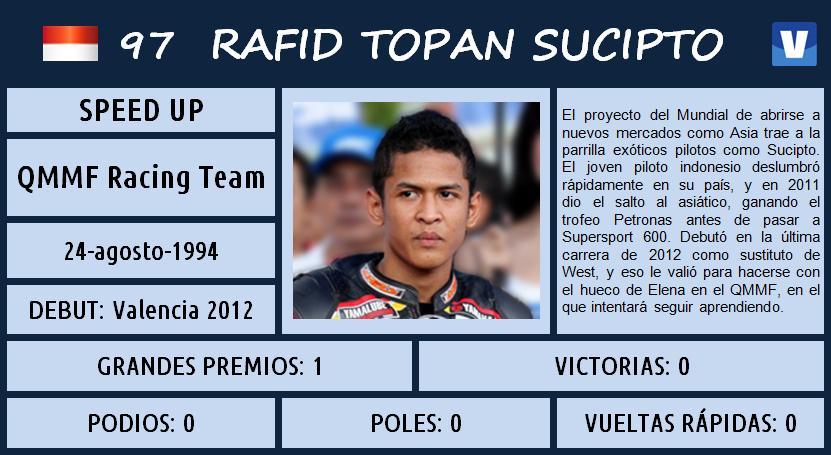 Rafid_Topan_Sucipto_Moto2_2013_ficha_piloto_655349983.jpg
