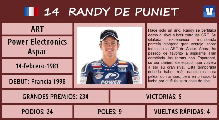 Randy_De_Puniet_MotoGP_2013_ficha_piloto_248509869.jpg