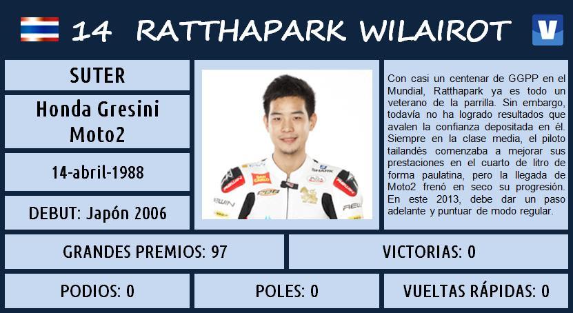 Ratthapark_Wilairot_Moto2_2013_ficha_piloto_100147337.jpg