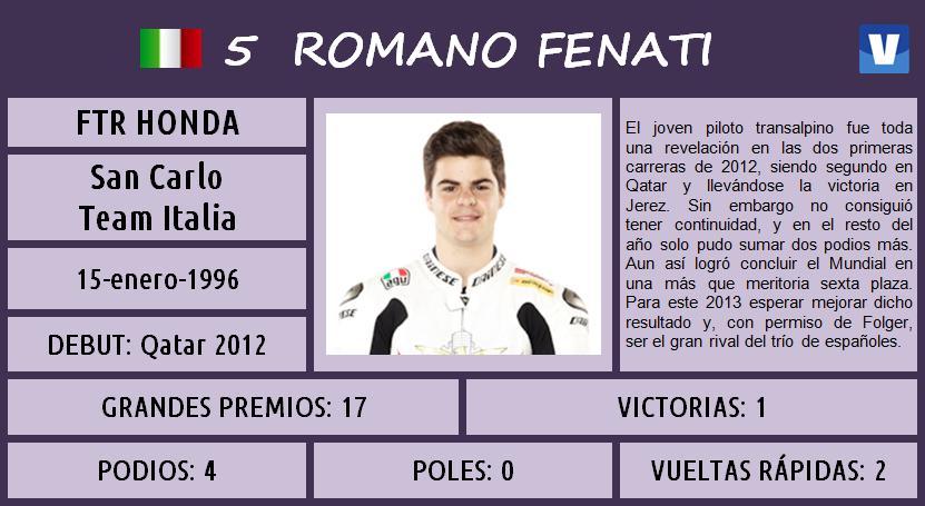 Romano_Fenati_Moto3_2013_ficha_piloto_496553404jpg