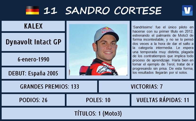 Sandro_Cortese_Moto2_2013_ficha_piloto_470289770.jpg