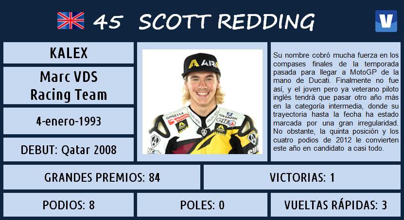 Scott_Redding_Moto2_2013_ficha_piloto_649100405.jpg