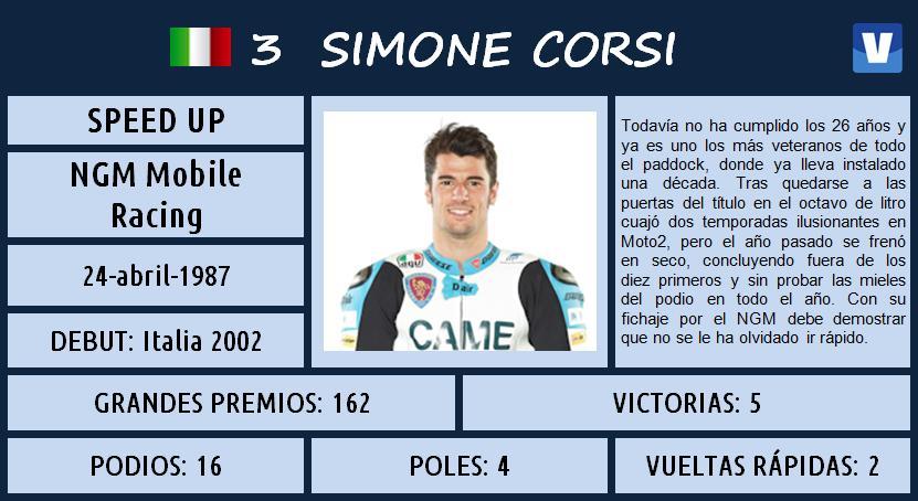 Simone_Corsi_Moto2_2013_ficha_piloto_688972563.jpg