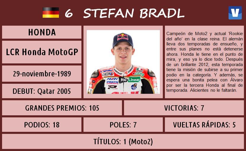Stefan_Bradl_MotoGP_2013_ficha_piloto_126664854.jpg
