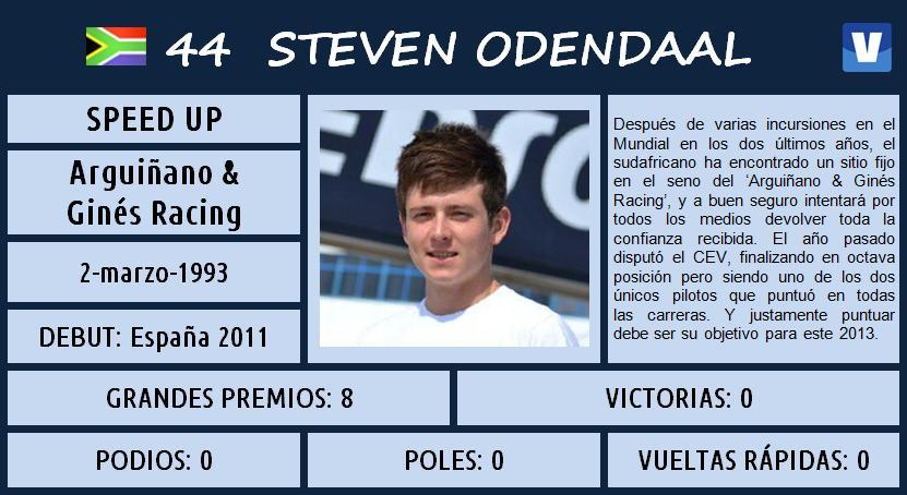 Steven_Odendaal_Moto2_2013_ficha_piloto_506415569.jpg