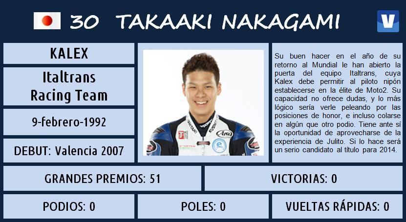 Takaaki_Nakagami_Moto2_2013_ficha_piloto_874434248.jpg