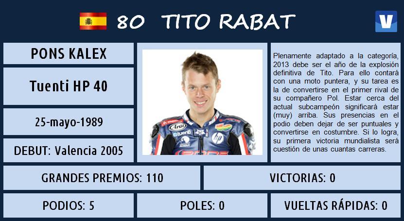 Tito_Rabat_Moto2_2013_ficha_piloto_367286887.jpg