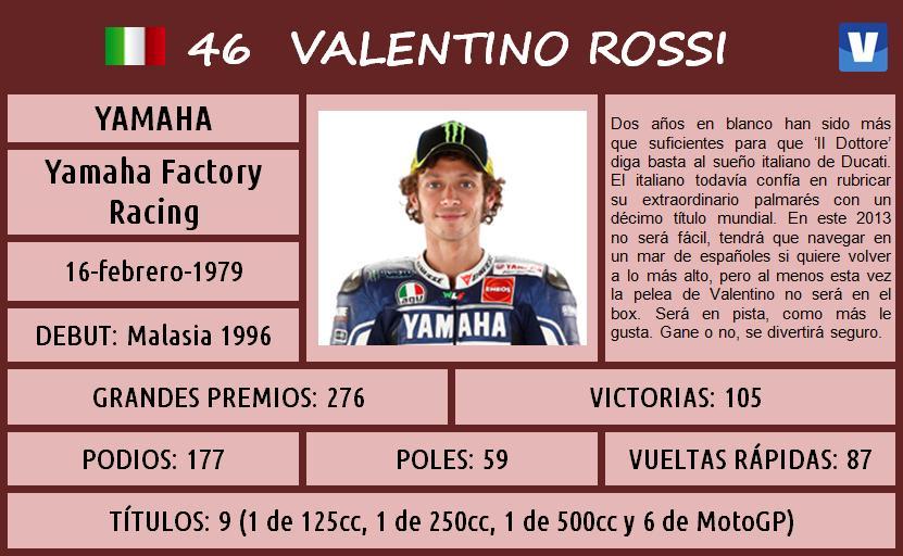 Valentino_Rossi_MotoGP_2013_ficha_piloto_154252788.jpg