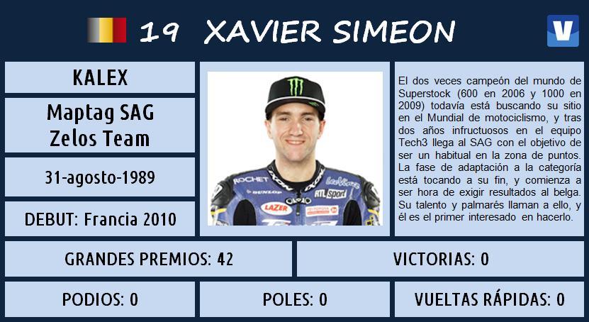 Xavier_Simeon_Moto2_2013_ficha_piloto_633736793.jpg