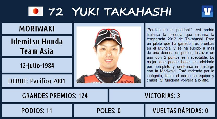 Yuki_Takahashi_Moto2_2013_ficha_piloto_630003188.jpg