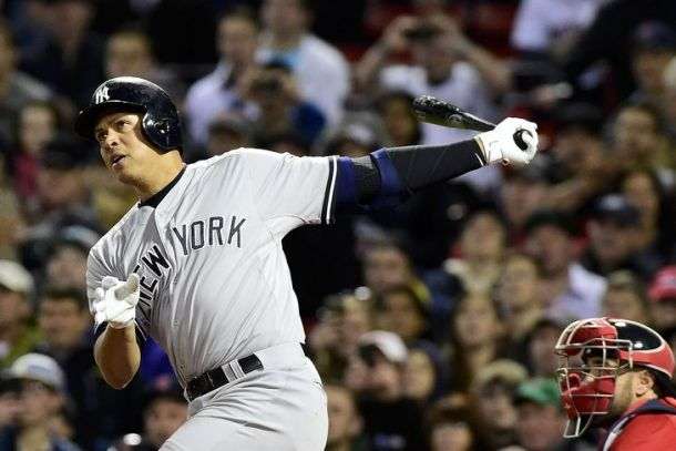 MLB Weekly Risers and Fallers: 4/27/15-5/3/15