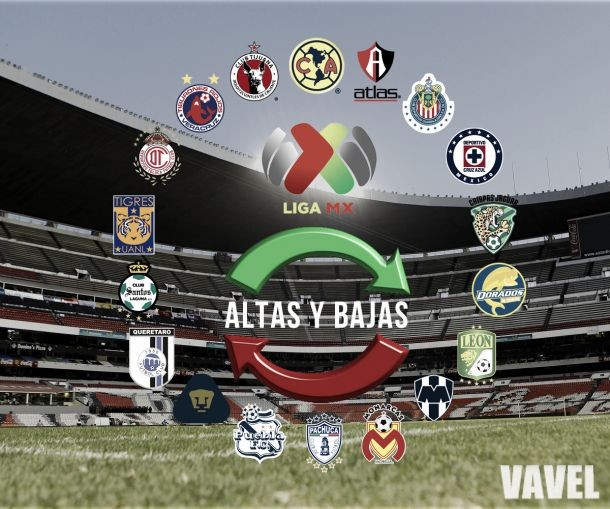 Futbol de estufa: Altas y bajas de la Liga MX para el Clausura 2016
