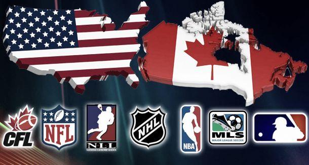 ¿Qué liga domina el mercado norteamericano?