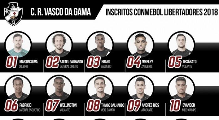Com Paulão e Werley, Vasco divulga lista de jogadores inscritos para Libertadores