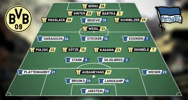 (Foto: Divulgação/Borussia Dortmund)