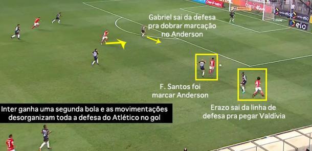 Descoordenação no posicionamento defensivo do Atlético: movimentação rival atrapalhou toda a estrutura da última linha atleticana