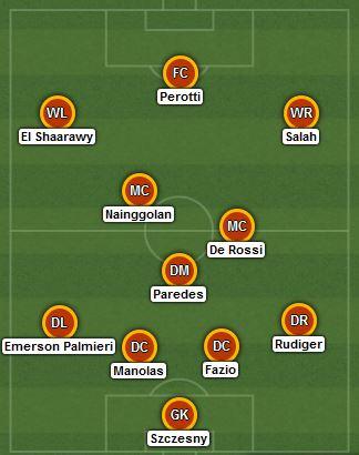 Il probabile 11 scelto da Spalletti: è 4-3-3. | VAVEL.com via lineupbuilder.com