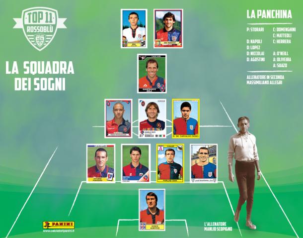 Os torcedores do Cagliari votaram e nomearam os 11 melhores da história do clube | Foto: Divulgação/Cagliari