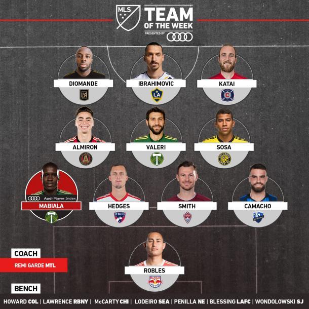 11 de la semana. Fuente: MLS Soccer
