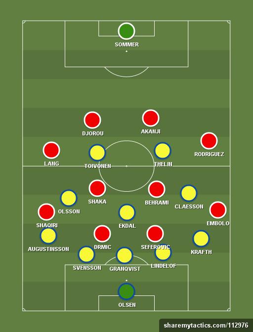 """Após o gol, a Suíça optou pelo """"total ataque"""" e a Suécia puxou equipe para defesa."""
