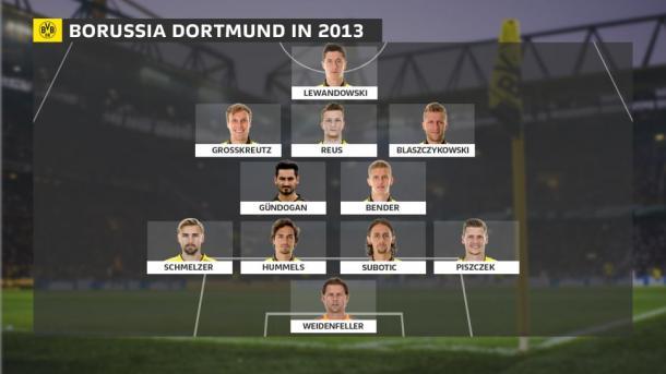 Oncce tipo de Klopp con el Borussia Dortmund (Mario Götze inclusive) | Fuente: Bundesliga