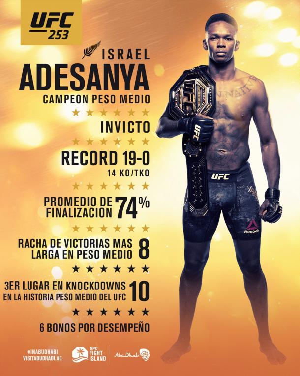 (Imagen: UFC)