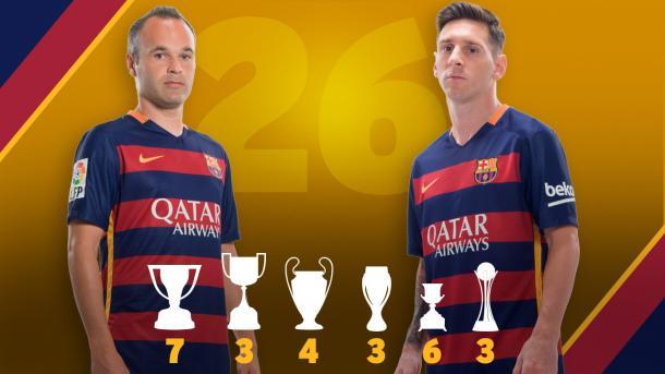Messi e Iniesta, 26 títulos con el FC Barcelona I Fuente: fcbarcelona.es
